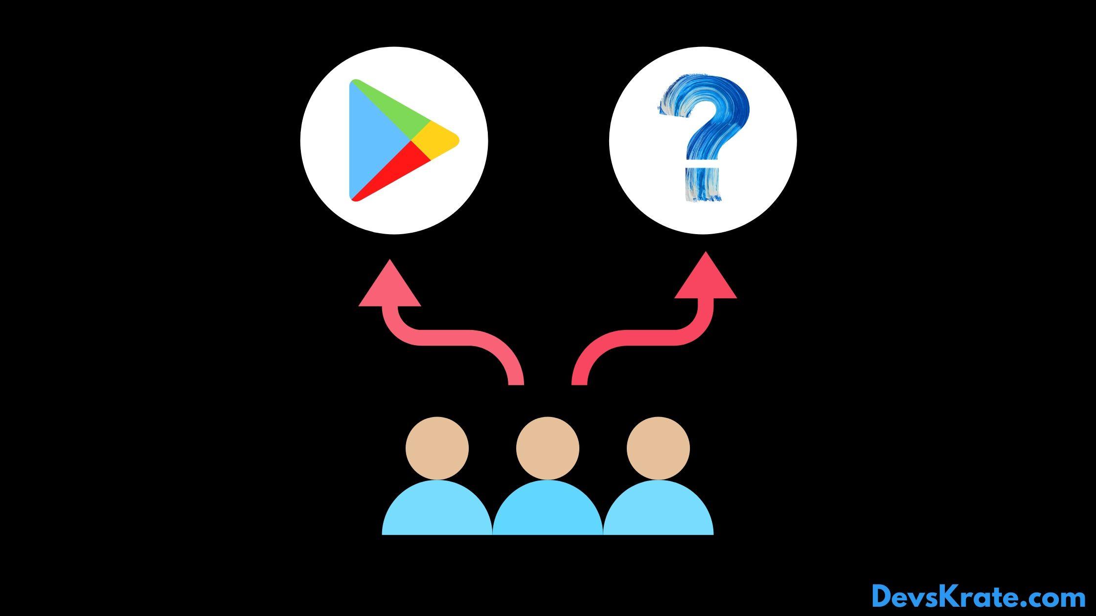 Alternatives of Google play store